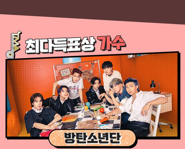 최다득표상 가수 방탄소년단